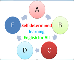 ENGLISH FORM ONE